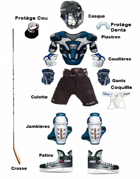 equipement-Hockey